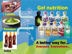 Gel nutrition